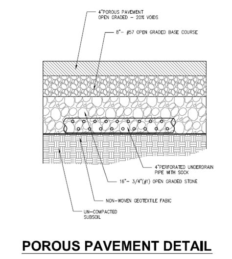 pavement section how porous asphalt pavement helped expand a business