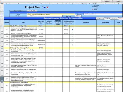20 Must Have Tools For Managing Any Project Business Insider Business Execution Plan Template