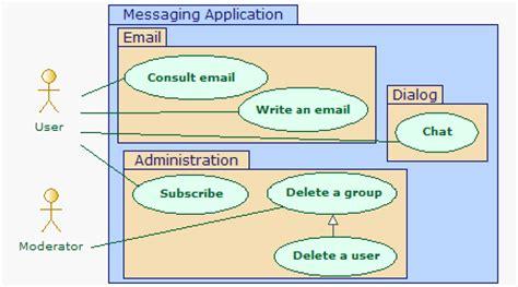 diagramme de cas d utilisation uml include outil uml diagrammes de cas d utilisation exemples de