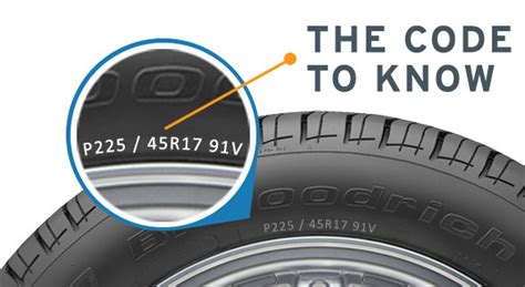 what do tire sizes what do the numbers on tires tirebuyer