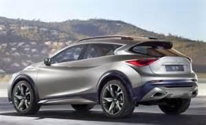 Home Design Suite 2015 Review 2016 2017 Honda Collection Surrey Honda In Surrey 2017