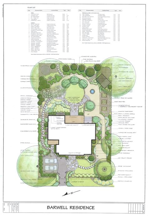 master plans sisson landscapes site plans graphics master plan landscaping