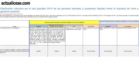 formulario 110 de renta 2015 en excel formulario 110 2015 dian newhairstylesformen2014 com