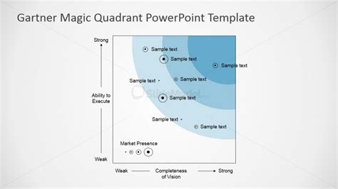 gartner templates professional editable gartner magic quadrant for