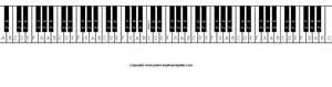 Piano keyboard diagram piano keyboard layout photo images and