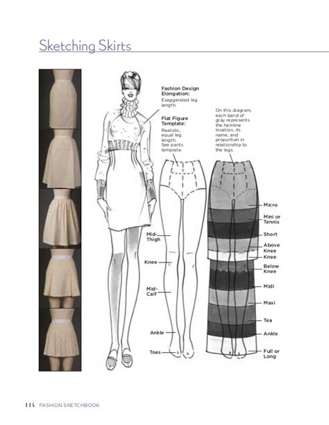 design clothes pdf fashion sketchbook