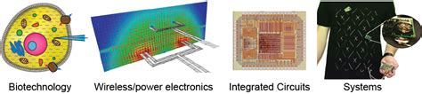 integrated circuit design for biomedical applications biomedical integrated circuits and systems 28 images biomedical integrated circuits and