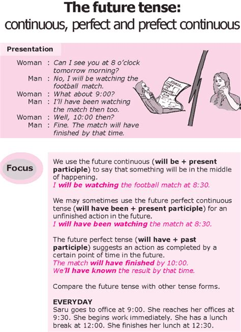 pattern simple future continuous tense grade 8 grammar lesson 15 the future tense continuous