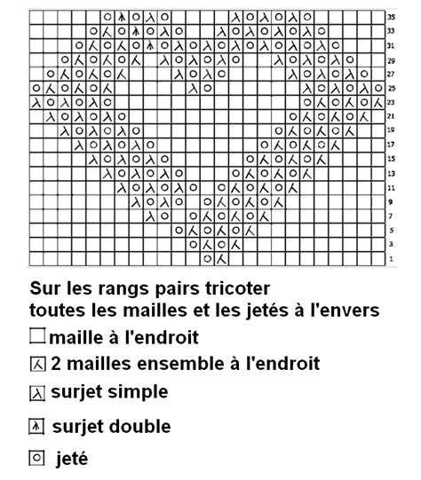 Grille Coeur Tricot by Point Tricot Semaine 15