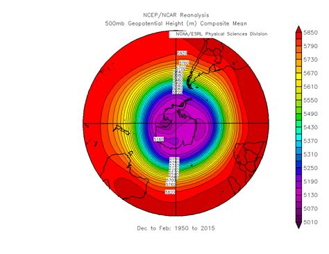flow pattern meaning ams 305 global physical climatology