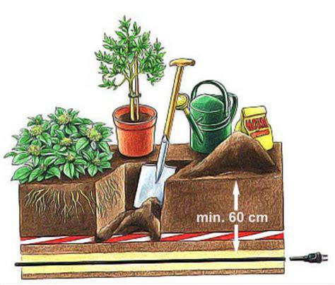 Strom Im Garten Verlegen 6236 by Strom Im Garten Verlegen Strom Im Garten Verlegen