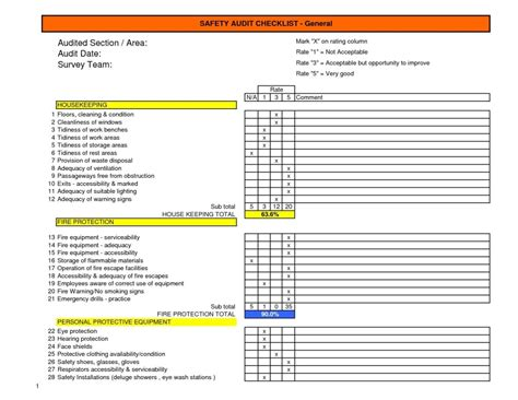 Kitchen Design Checklist by Interesting General Safety Audit Checklist Form Template