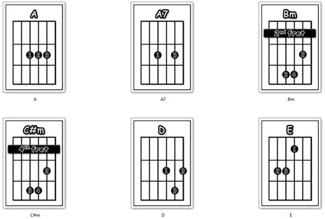 tutorial guitar chords grow old with you grow old with you adam sandler guitar tutorial video