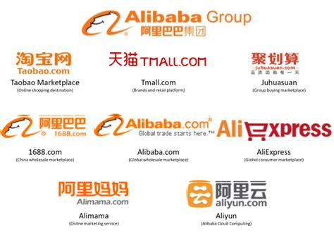 alibaba group fostering an e commerce ecosystem alibaba pre ipo research report manhattan venture partners