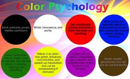 marketing colors color psychology and marketing term paper marketing