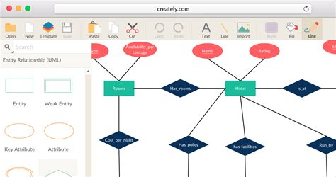 create an er diagram er diagram tool with real time collaboration creately