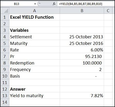 Excel Yield Function Double Entry Bookkeeping Yield To Maturity Excel Template
