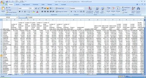 Data Spreadsheet by Additional Data For State Profiles The U S Small Business Administration Sba Gov