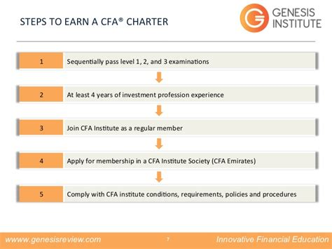 Is Cfa Worth It After Mba by Cfa Vs Mba The Eternal Debate
