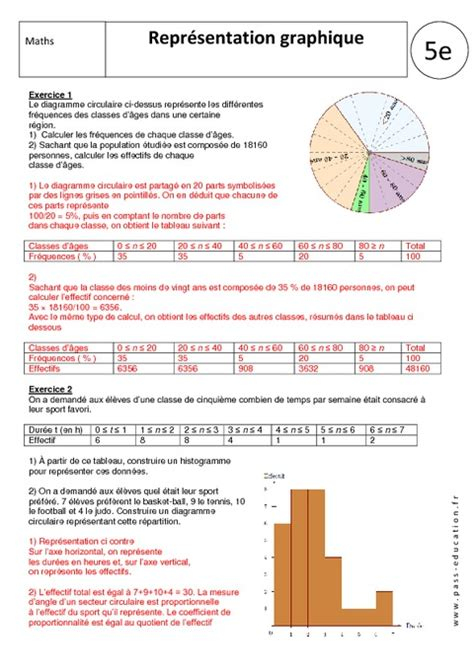analyser un diagramme en baton repr 233 sentation graphique exercices corrig 233 s 5 232 me