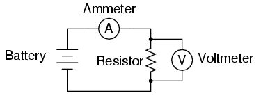 ohmic resistor experiment ohm s