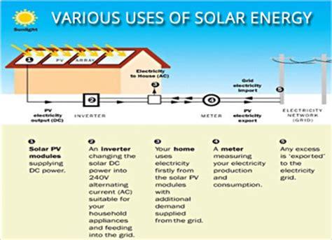 what is the purpose of solar panels sbm solar energy pvt ltd
