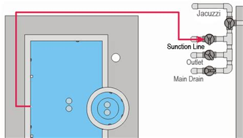 Pompa Air Untuk Membersihkan Ac sirkulasi air kolam renang yang efektif dan efisien