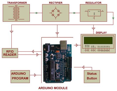 arduino blocking diode arduino blocking diode 28 images 10 ways to destroy an arduino rugged circuits how to build