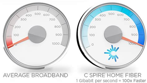 about home phone packages c spire
