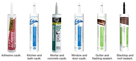 what is the best bathroom sealant caulk buying guide