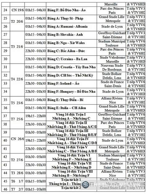 Truc Tiep Bong Da Vtv3 2016 Lịch Trực Tiếp B 211 Ng đ 193 Vtv Vn