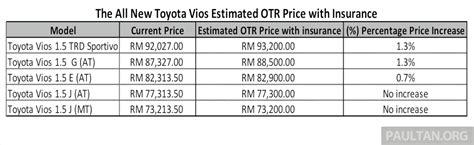 Toyota Gear Price Malaysia 2013 Vios Philippines Price List Autos Post