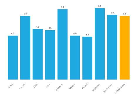 rainfall bar chart bar diagrams for problem solving