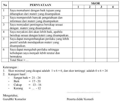 contoh format evaluasi diri guru bk contoh format angket evaluasi hasil layanan bimbingan
