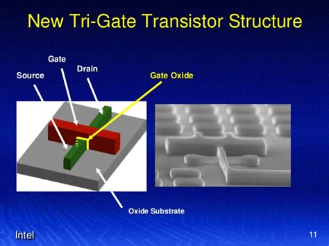 tri gate transistor pdf tri gate transistor ieee 28 images 301 moved permanently transistors go 3d as intel re