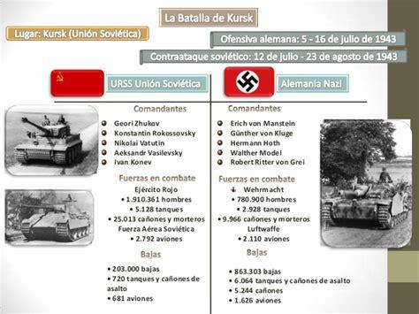 la batalla de falme 8448034511 la batalla de kursk