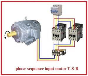 forward three phase motor wiring diagram electrical info pics non stop engineering