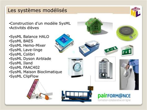 diagramme exigence sysml modelio ppt introduction 224 sysml powerpoint presentation id