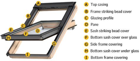 Spare Part Win velux parts spares what do i need sterlingbuild