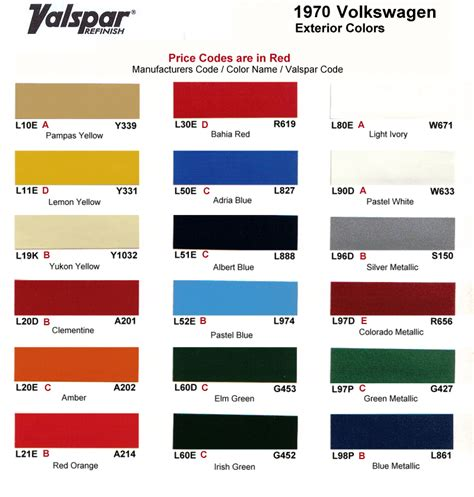 original paint colors vw thesamba view topic vw original paint codes