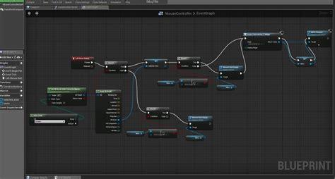 ui layout destroy ue4 technical tutorials chapter 3 usage of custom actors