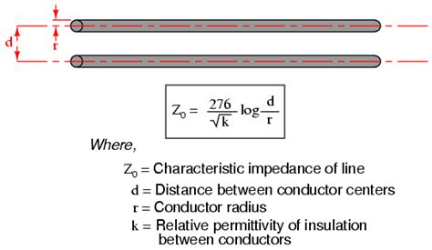 inductance parallel cables characteristic impedance transmission lines