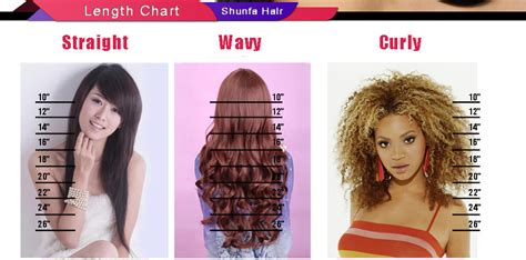how long do bellami hair extensions last how long do bellami hair extensions last the o jays hair
