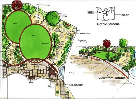 how to plan backyard landscaping how to plan and plant a southern spring garden ornamental grasses garden plan pretty