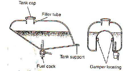 Kran Minyak sistem bahan bakar konvensional pada sepeda motor