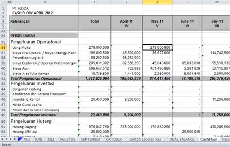 format laporan keuangan cash flow memaksimalkan kemuan excel belajar autocad excel