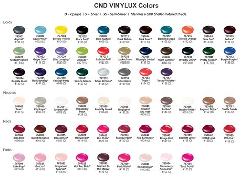 vinylux color chart from the creators of cnd shellac comes cnd vinylux the