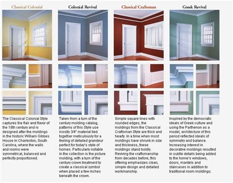 trim styles 17 best images about millwork styles craftsman windows