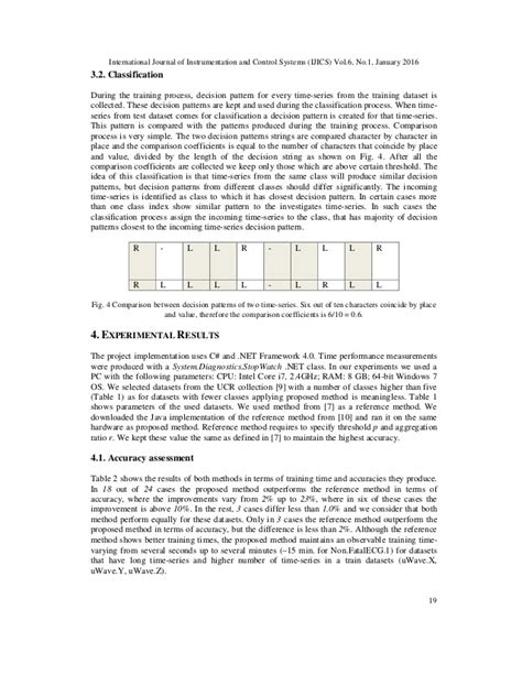 pattern classification quiz concatenated decision paths classification for time series