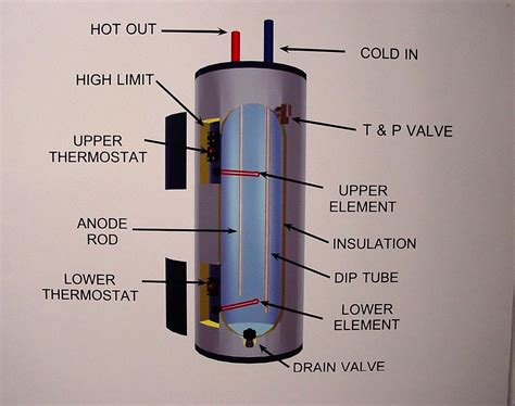 electric water heater wiring diagram installation